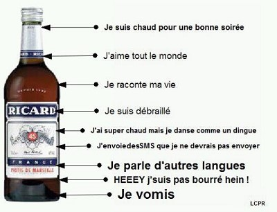 blagues alcool