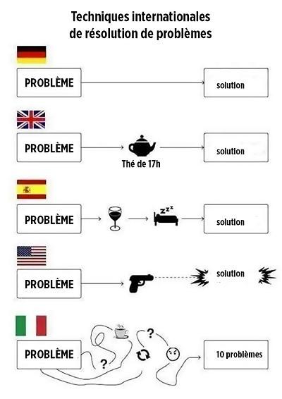 blagues italien